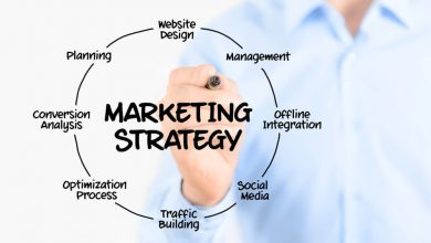 Photo of Marketing Success Strategies – What Is Marketing, and Why Do It?